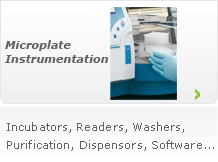 Microplate Instrumentation