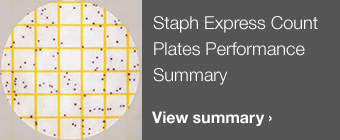 Staph Express Count Plates Performance Summary