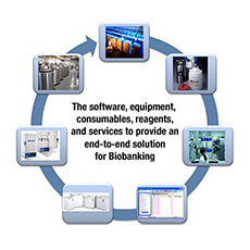 LIMS for Biobanks and Biorepositories